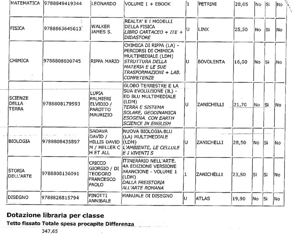 2-TESTI-LICEO-SCIENTIFICO-1A