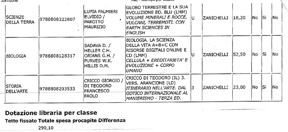 2-TESTI-LICEO-SCIENTIFICO-3A